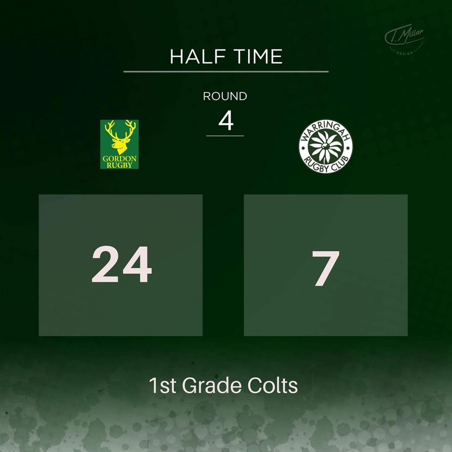 Half time in 1st Grade Colts Rats 7 Gordon 24. #warringahrats #warringahrugby #o...