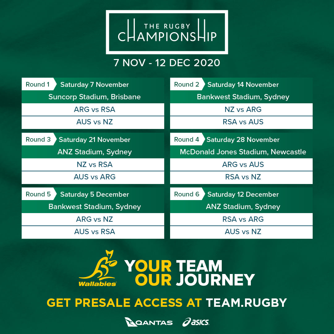 AUSTRALIA here is your #TRC2020 draw! Back to back double headers. Bring it on!