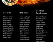Good luck to all the Cougars players representing U13 Warringah Sevens tomorrow....