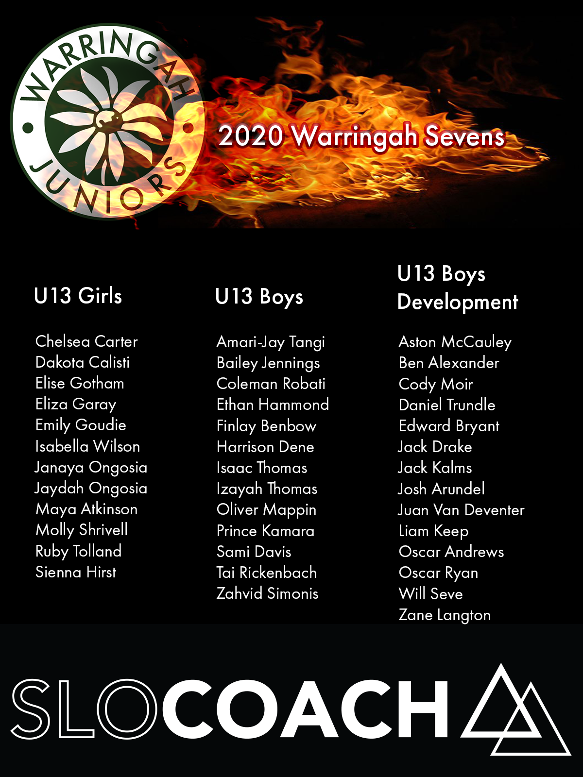 Warringah and Manly Juniors are co-hosting an U13 Sevens Tournament at the Sydne...