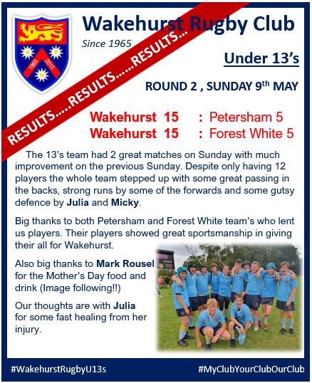 Last but certainly not least, our U13's