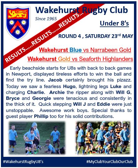 U8's results from both our Gold and Blue
