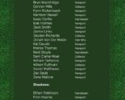Congratulations to the players selected